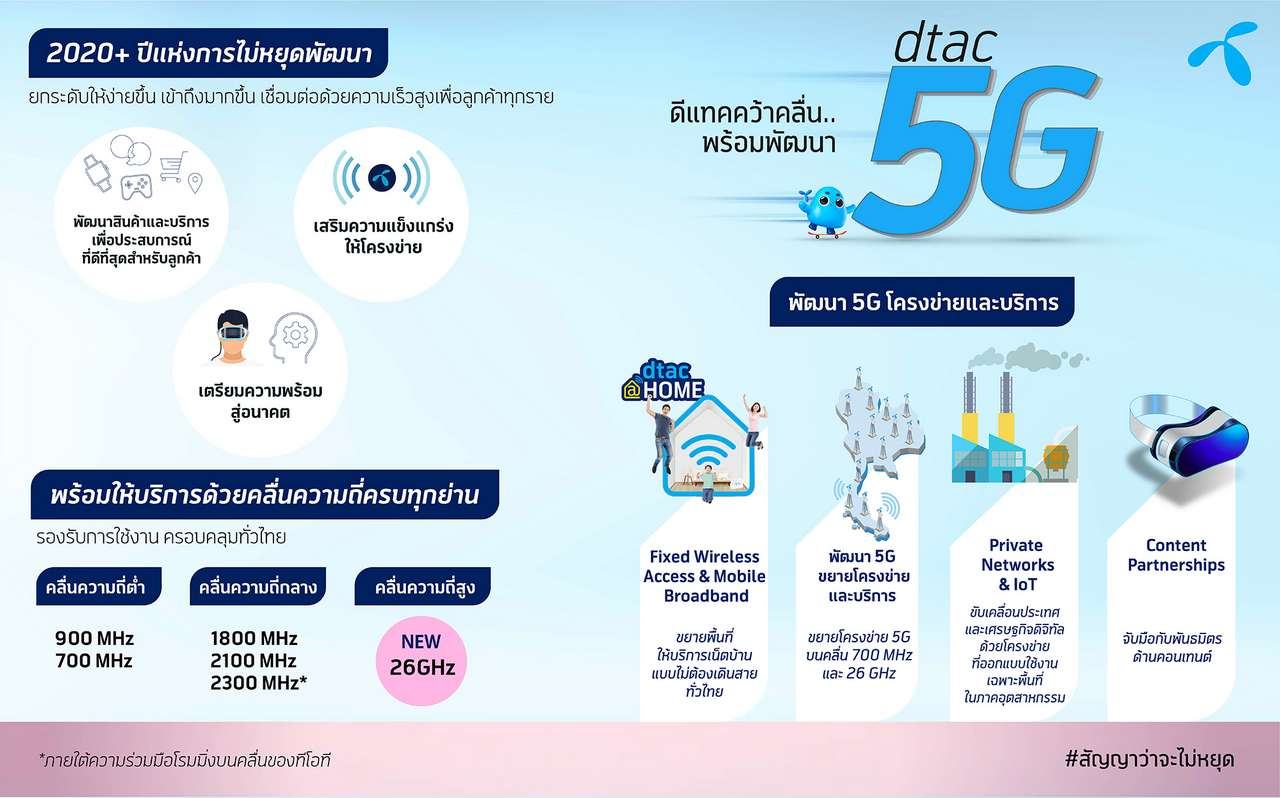 dtac commits to 5G and more accessible, high-speed connectivity for all