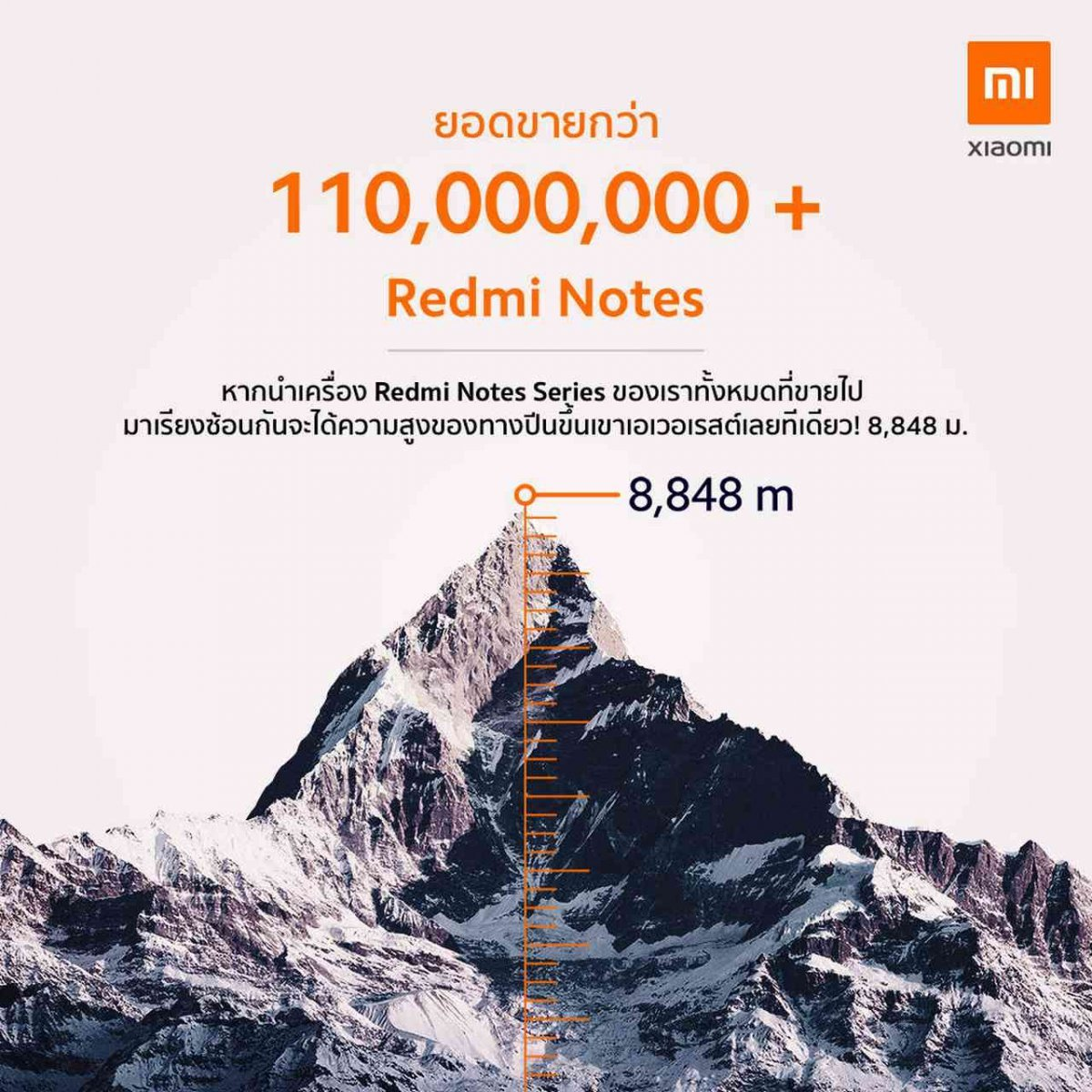 Redmi Note Series has sold over 110 million units
