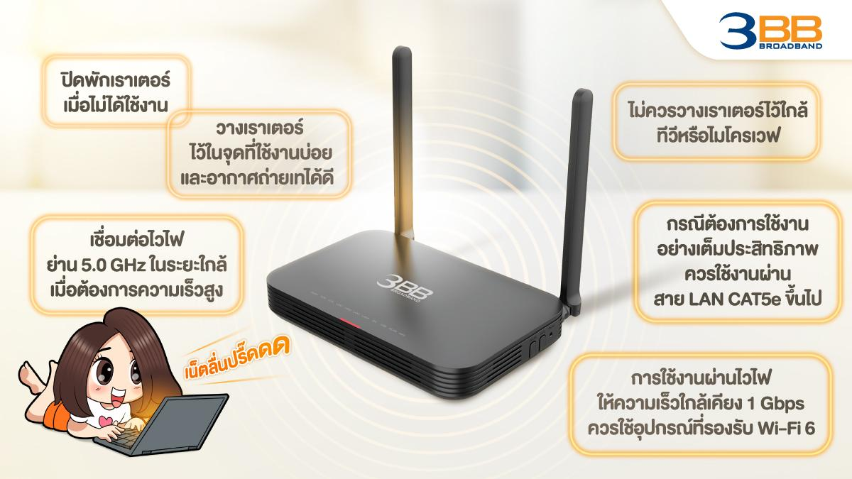 3BB suggests how to use and maintain your Wi-Fi router.