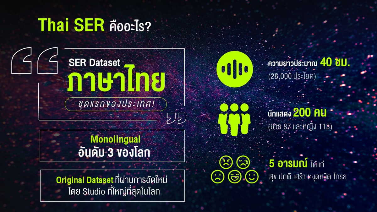 AIS, AIResearch, THAI SER, AI