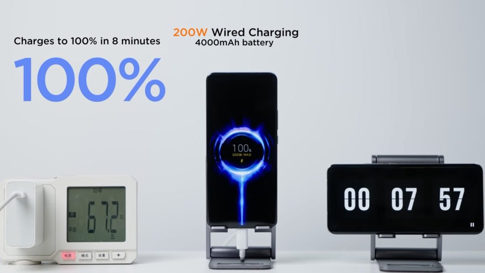 Hyper Charge 200W